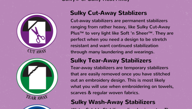 The Sulky Stabilizer Infographic!