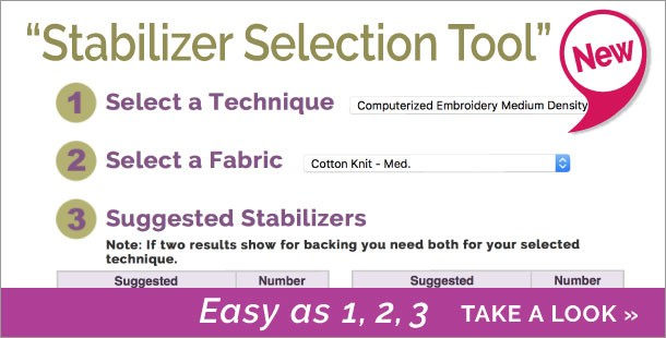 The # 1 FAQ – What Stabilizer Do I Use? – Answered