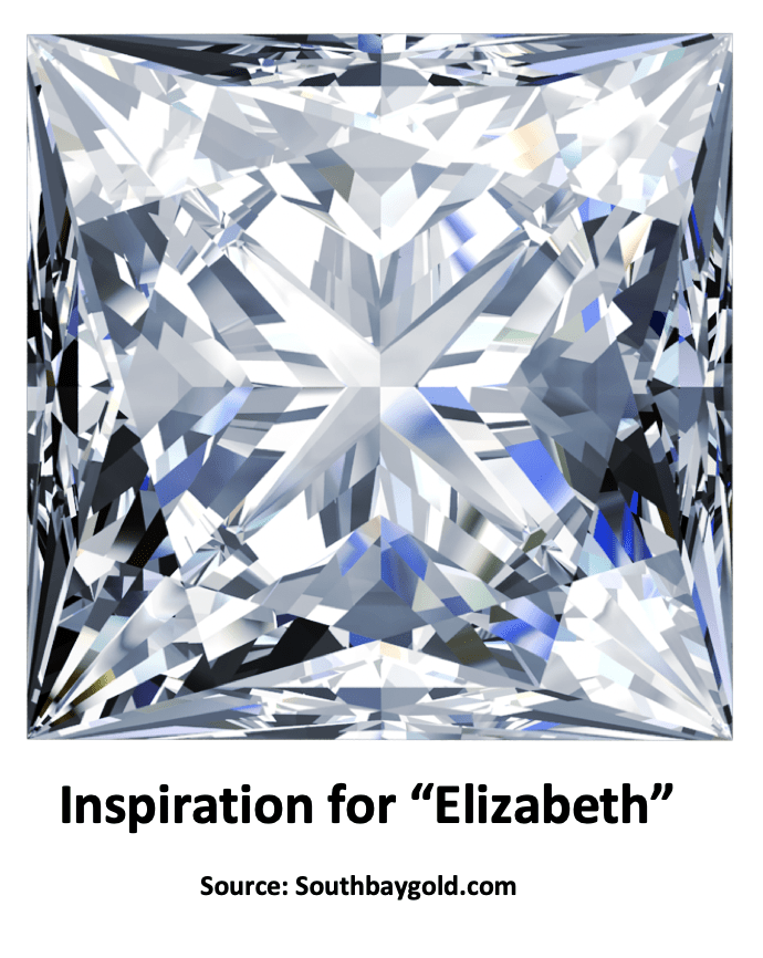Diamond Diva inspiration